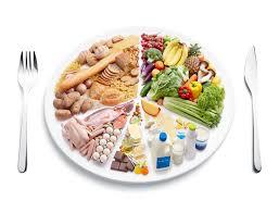 zdrava prehrana piramida